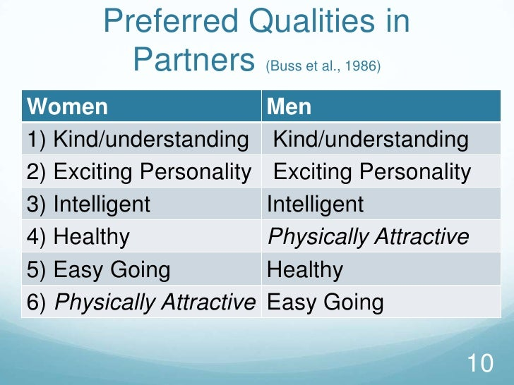 Preferred Qualities in Partners (Buss et al., 1986)<br />10<br />