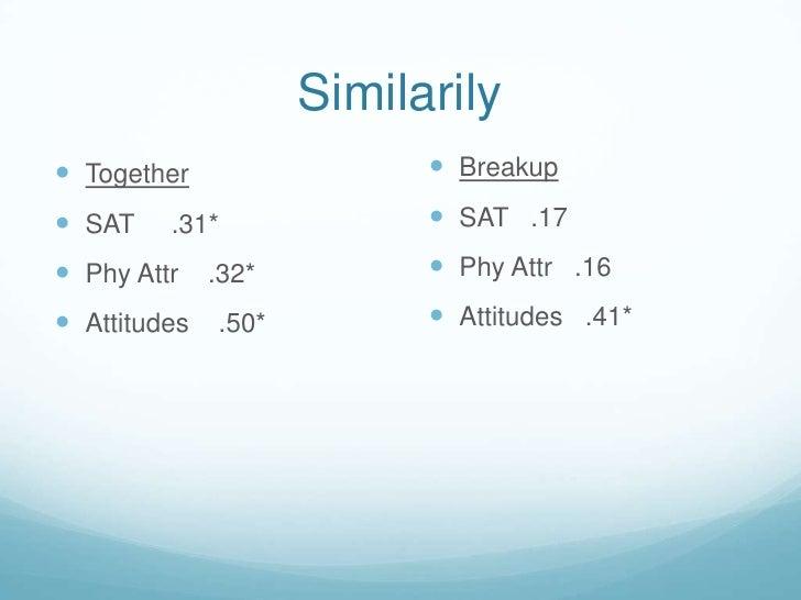 Similarily<br />Breakup<br />SAT   .17<br />PhyAttr   .16<br />Attitudes   .41*<br />Together<br />SAT     .31*<br />PhyAt...