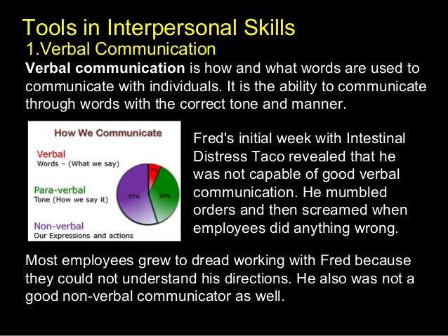Communication and Inte...
