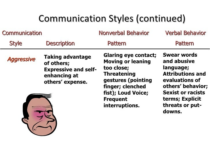 three types of interpersonal communication styles