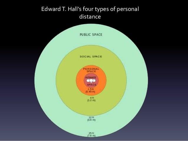 Foyer Hallway Zones : Interpersonal communication presentation non verbal