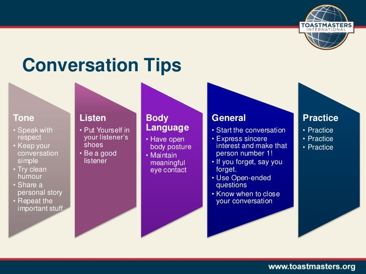 interpersonal communications Check your communication skills with the interpersonal communication skills test effective communication skills and soft skills are transferable skills, important in any interpersonal communication.