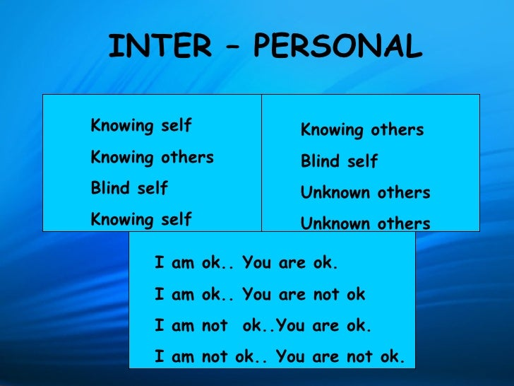 INTER – PERSONAL It has two dimensions namely     Expressed behavior towards others     Wanted behavior from others. The S...