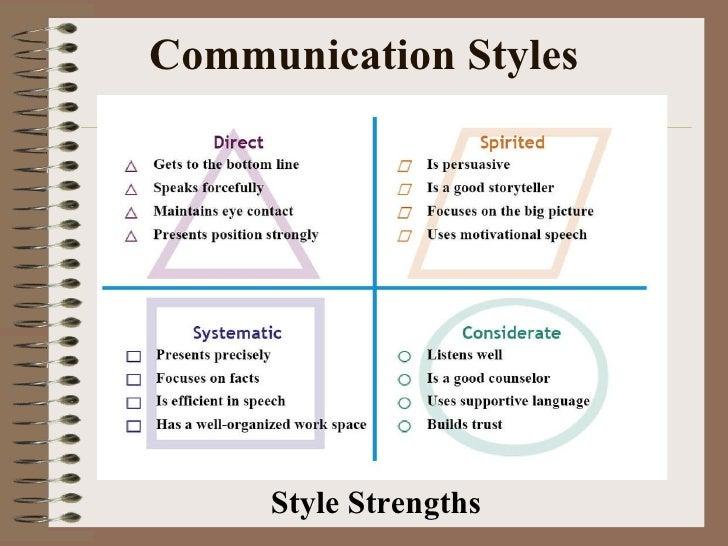 Weakness in communication skills