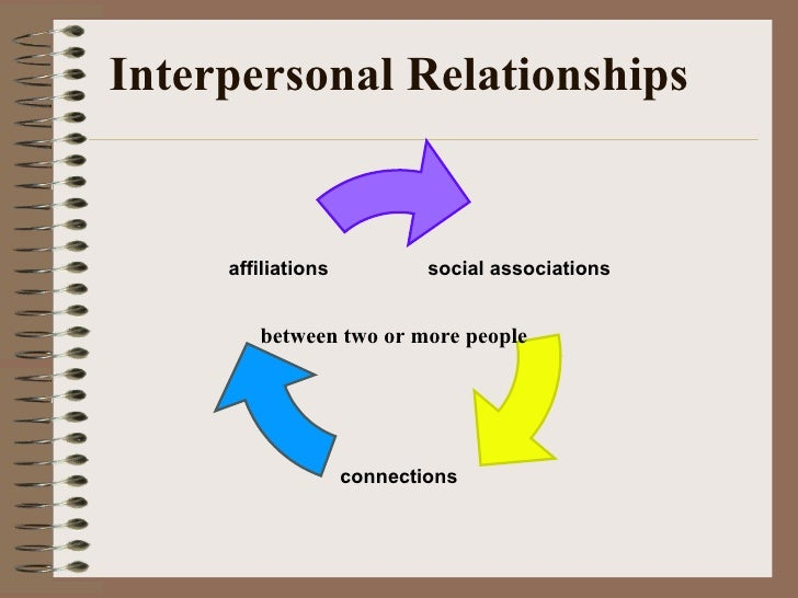 interpersonal relationship and omnipotent narrator Object relations theory differs from freudian theory in at least three ways: (1) it places more emphasis on interpersonal relationships, (2) it stresses the infant's relationship with the mother rather than the father, and (3) it suggests that people are motivated primarily for human contact rather than for sexual pleasure.