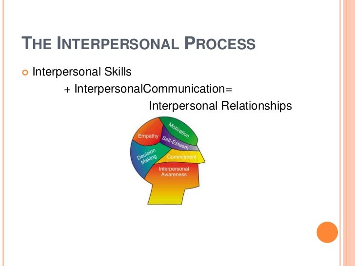 interpersonal ability