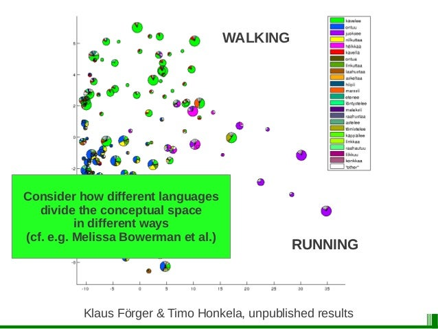 Timo Honkela: Relevance and meaning: Interplay between objective and subjective