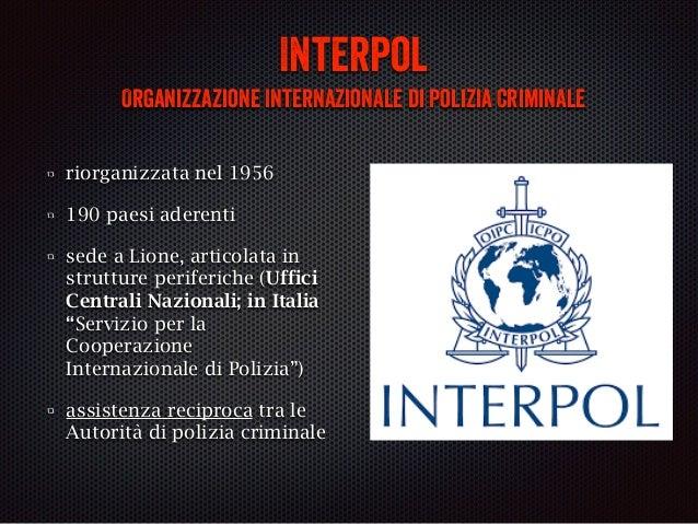 Interpol (ab)use  Slide 2