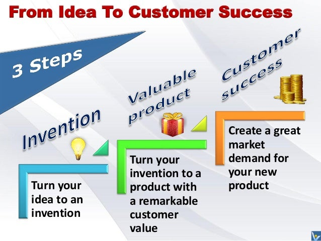 Business ideas to make money from home