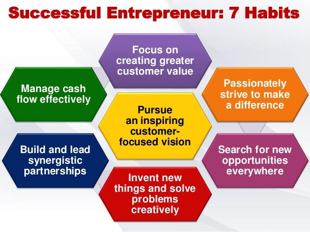 internet based business ideas business opportunities