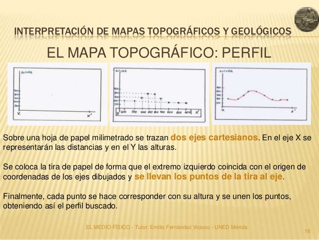 Interpretación de mapas topográficos y geológicos