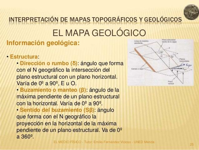 INTERPRETACIÓN DE MAPAS TOPOGRÁFICOS Y GEOLÓGICOS                  EL MAPA GEOLÓGICOInformación geológica:• Estructura:   ...