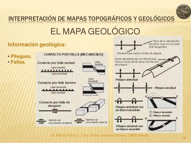 INTERPRETACIÓN DE MAPAS TOPOGRÁFICOS Y GEOLÓGICOS                EL MAPA GEOLÓGICOInformación geológica:• Pliegues.• Falla...