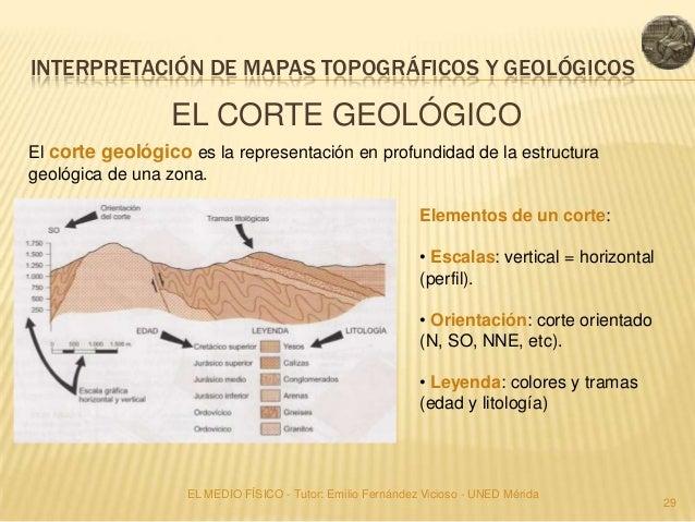 INTERPRETACIÓN DE MAPAS TOPOGRÁFICOS Y GEOLÓGICOS                 EL CORTE GEOLÓGICOEl corte geológico es la representació...