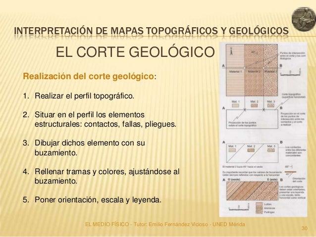INTERPRETACIÓN DE MAPAS TOPOGRÁFICOS Y GEOLÓGICOS          EL CORTE GEOLÓGICO Realización del corte geológico: 1. Realizar...