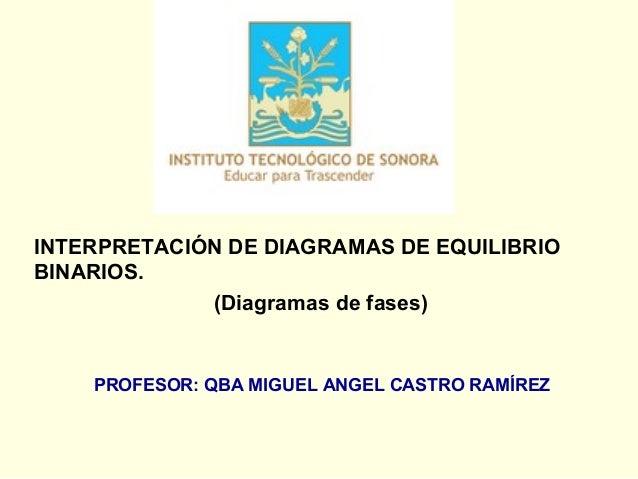 INTERPRETACIÓN DE DIAGRAMAS DE EQUILIBRIOBINARIOS.             (Diagramas de fases)    PROFESOR: QBA MIGUEL ANGEL CASTRO R...