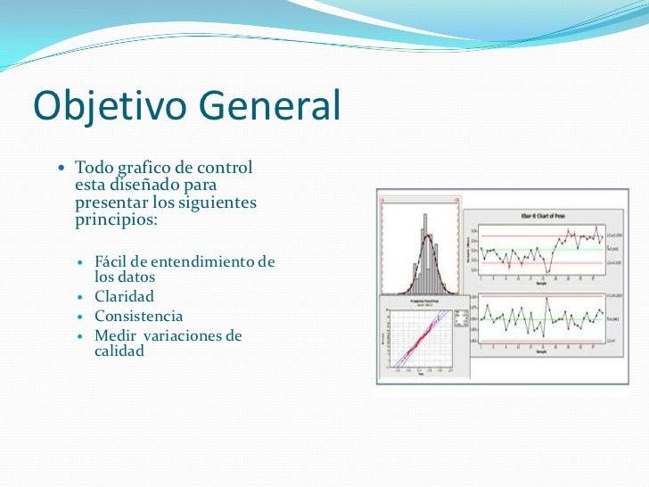 Interpretacion graficas de control