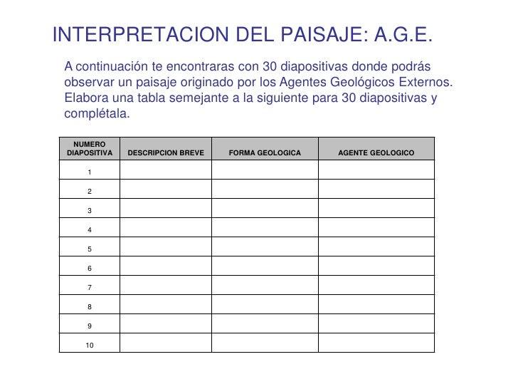 INTERPRETACION DEL PAISAJE: A.G.E.  A continuación te encontraras con 30 diapositivas donde podrás  observar un paisaje or...