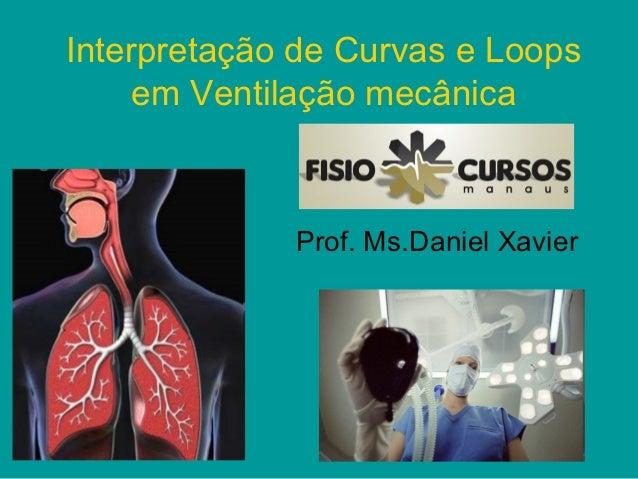 Interpretação de Curvas e Loops     em Ventilação mecânica             Prof. Ms.Daniel Xavier