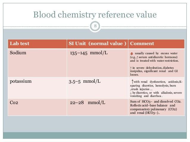 clinical lab test interpretation