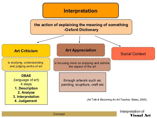 art interpretation and understanding Interpretation definition, the act of interpreting elucidation explication: this writer's work demands interpretation see more.