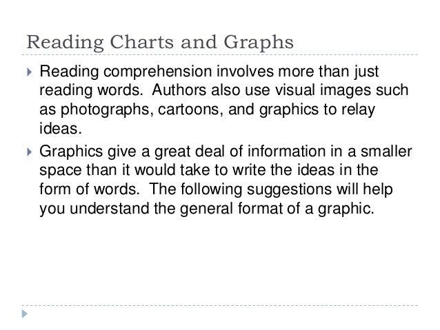 Interpreting charts and graphs – Reading Charts and Graphs Worksheet