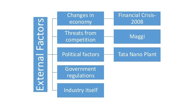 Essay on Tata Steel SWOT & PESTLE Analysis