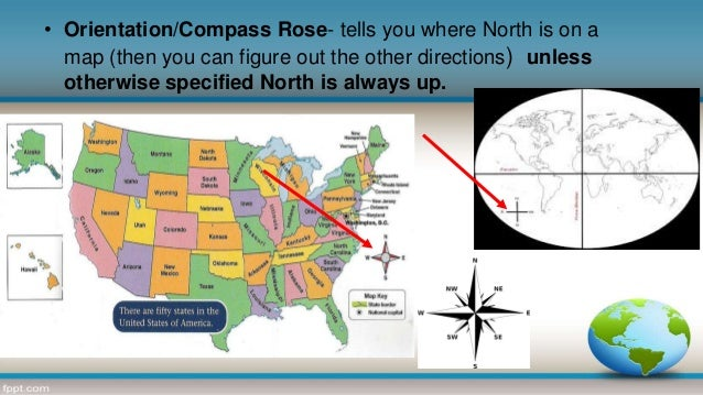 map will convey 6 orientationcompass