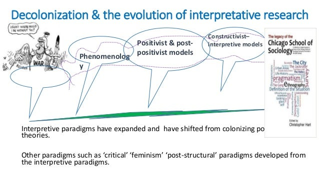 essay interpretive paradigm