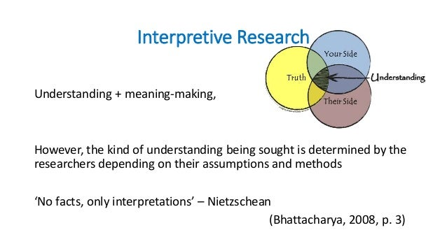 essay interpretive paradigm Interpretive research in the literature on reading disabilities an early definition of reading disability—one that working in an interpretive paradigm.