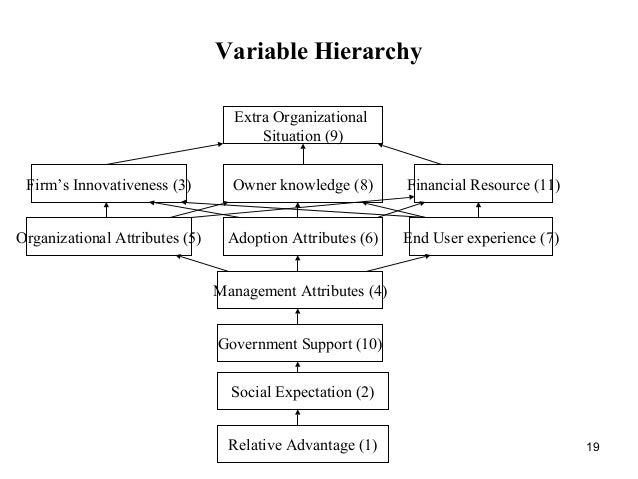 """an analysis of the changes in macbeth through different stage management in history As revealed when analyzing early stage management handbooks, the   changes to """"assistant stage manager,"""" and by the 1940's the stage."""