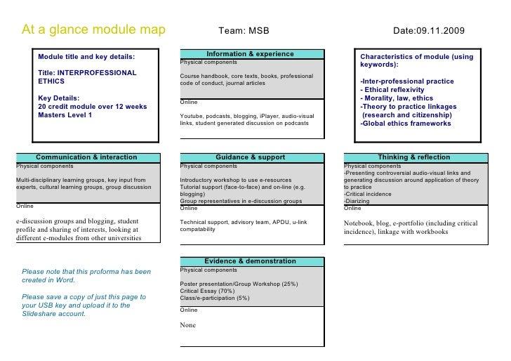 At a glance module map                                             Team: MSB                                              ...