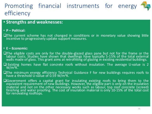 Interreg Europe Zeroco2 Regional Policies Report Promoting