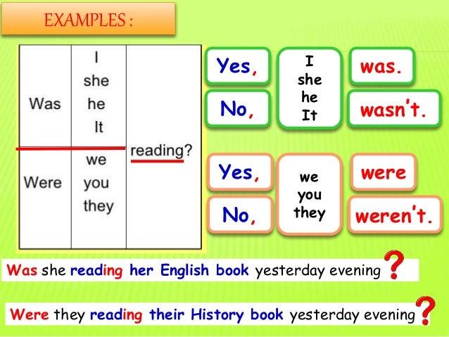 Interrogative Form Grammar And Examples