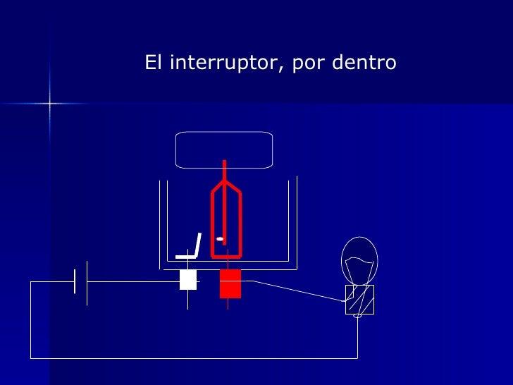 El interruptor, por dentro