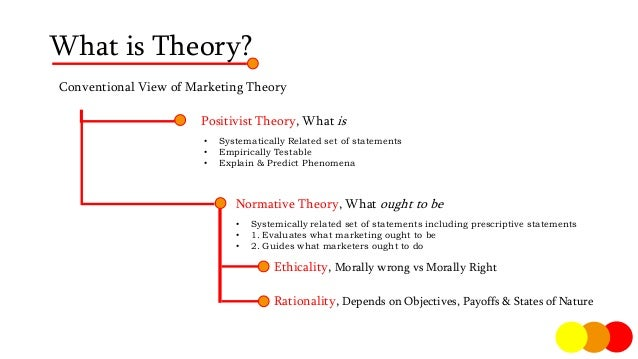 the history of marketing thought Aims & scope launched in 2009, journal of historical research in marketing is the only quarterly, peer-reviewed journal publishing high quality, original, academic research that focuses entirely on marketing history and the history of marketing thought.