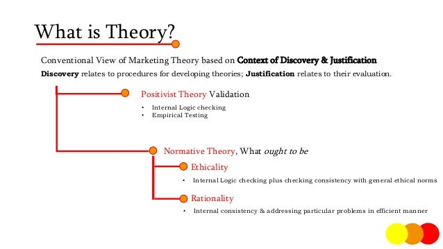 hypothesis of advertising The ripple effect is based on an outward flow of energy and motion starting from a central point as the result of a single action when applied to marketing, the ripple effect is demonstrated by the growing influence or impact of a product or message that began with a single point of genesis it is.