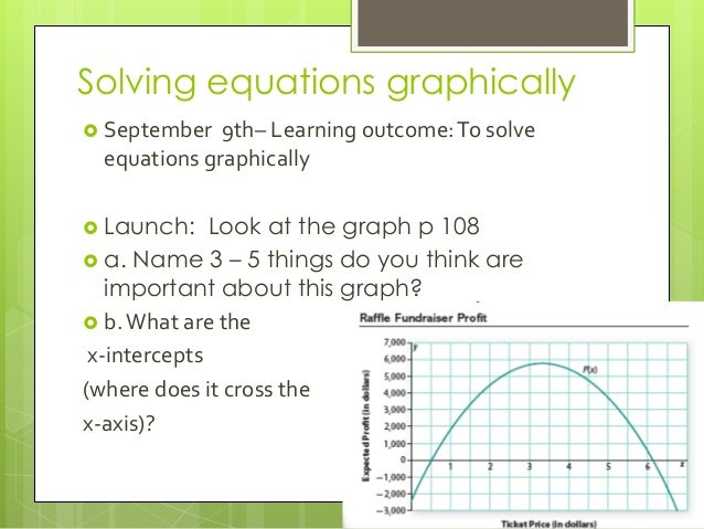 Solving equations graphically  September 9th– Learning outcome:To solve equations graphically  Launch: Look at the graph...