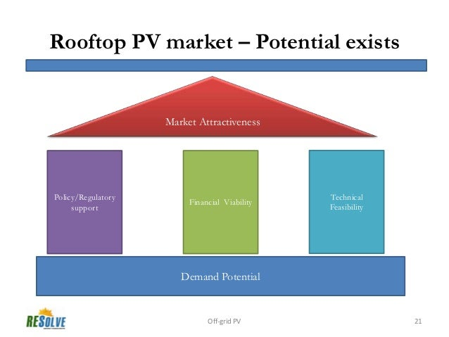 Intersolar Rooftop Pv