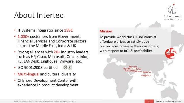 Intertec Systems Corporate Presentation Slide 2