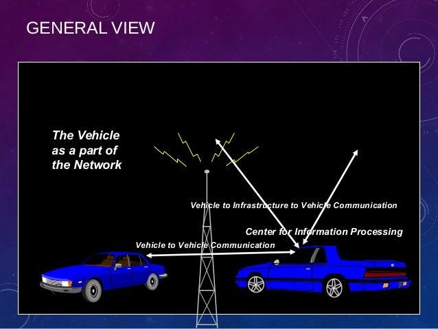 inter vehicle communication Inter vehicle communication system by ashar8dhyey  fechar menu de configurações do usuário opções.