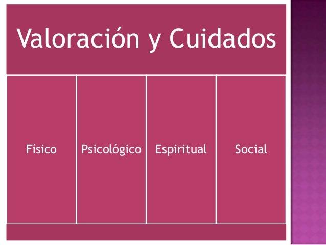 Intervención psicosocial y espiritual de Enfermería en Cuidados Paliativos Slide 2