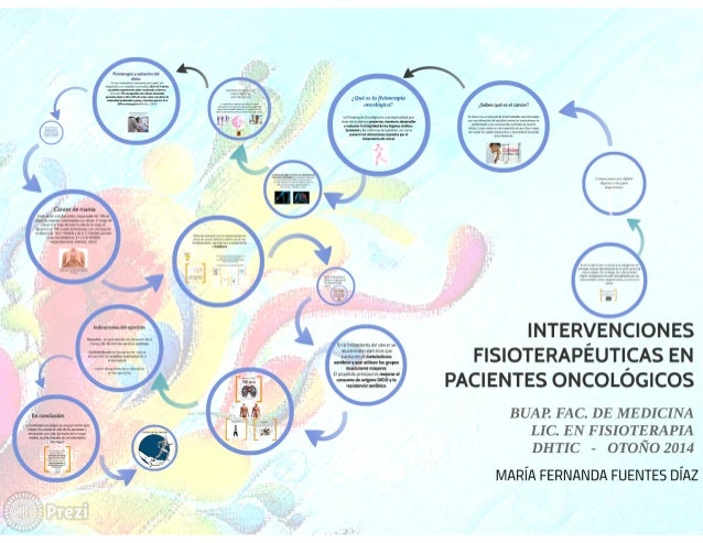 Fisioterapia Oncologica