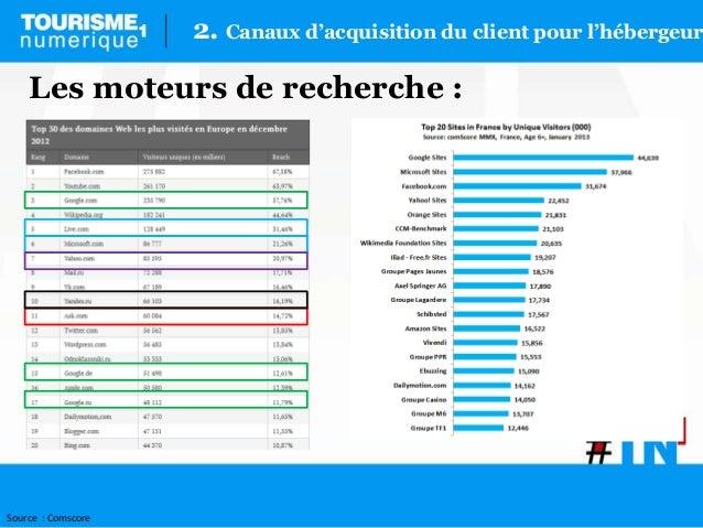 Intervention tourisme num rique deauville 2013 for Moteur de recherche reservation hotel