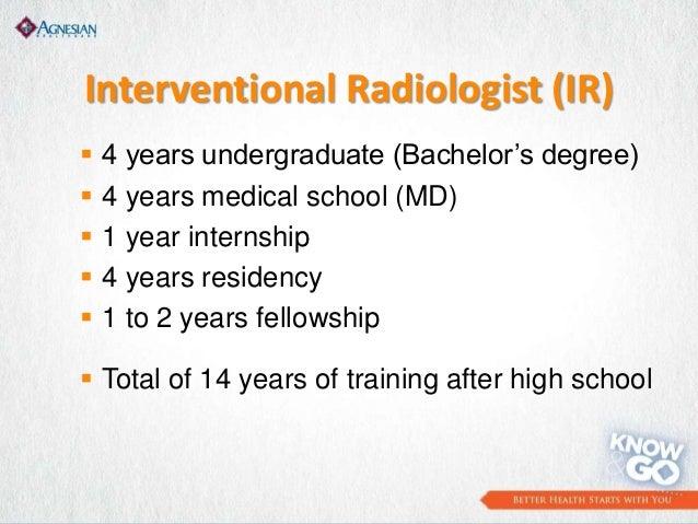 Agnesian HealthCare Know & Go Showcase: Interventional Radiology