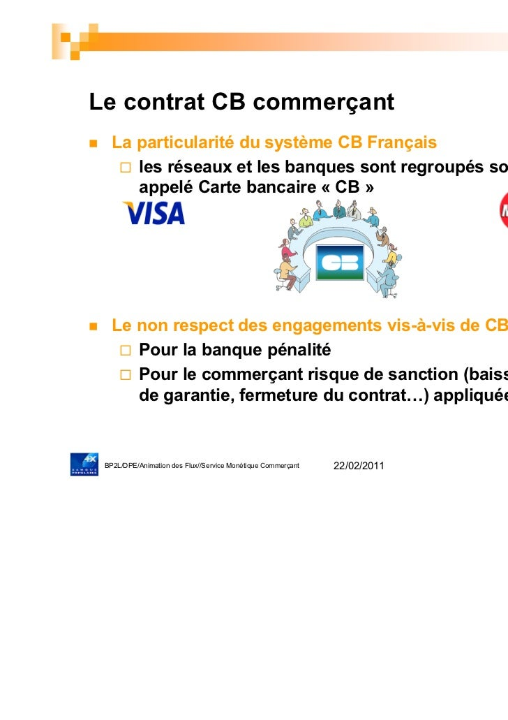 Le paiement par carte bancaire - Plafond paiement carte visa banque populaire ...
