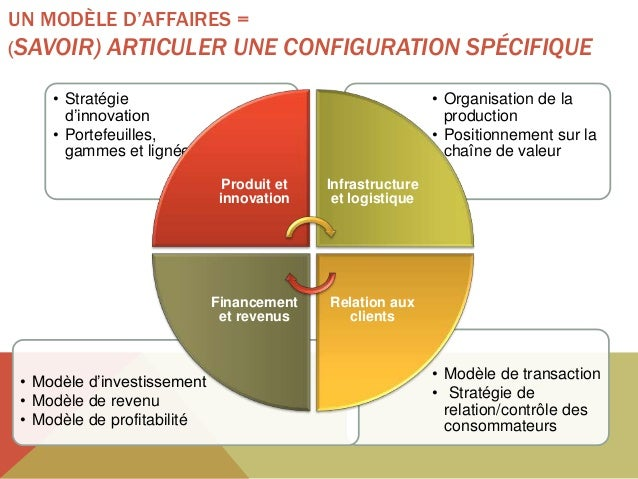 LA REDÉFINITION DES RESSOURCES-CLÉ (ET/OUDES GOULOTS D'ÉTRANGLEMENT )  Maîtrise de la technologie  Maîtrise des informatio...