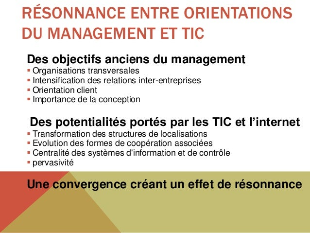 RÉSONNANCE ENTRE ORIENTATIONSDU MANAGEMENT ET TICDes objectifs anciens du management Organisations transversales Intensi...