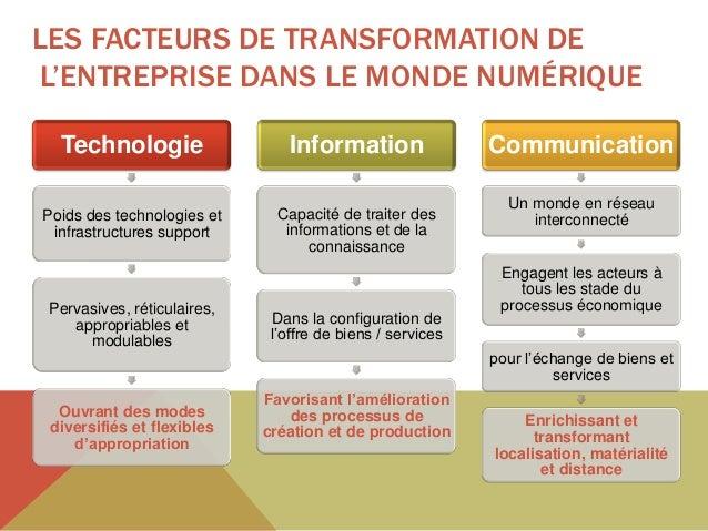 LES FACTEURS DE TRANSFORMATION DE L'ENTREPRISE DANS LE MONDE NUMÉRIQUE  Technologie                   Information         ...
