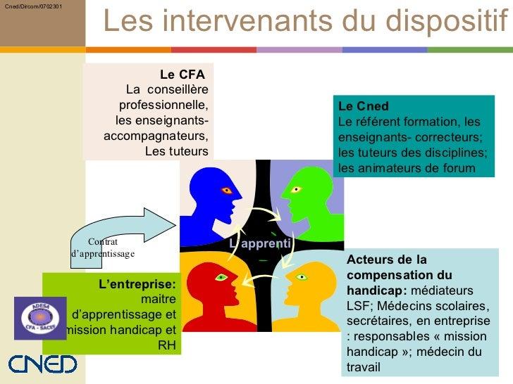 Les intervenants du dispositif Acteurs de la compensation du handicap:  médiateurs LSF; Médecins scolaires, secrétaires, e...